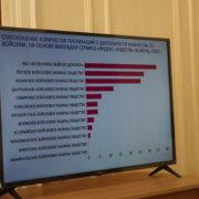 Терские казаки — в тройке лидеров по информационному сопровождению казачьих обществ России